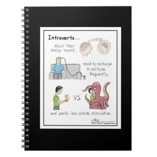 Caderno preto dos princípios introvertidos