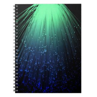 Caderno Sumário da fibra óptica