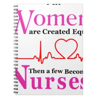 Caderno Todas as mulheres são semelhante criado então que