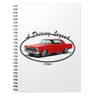 Cadernos 1966_nova_red