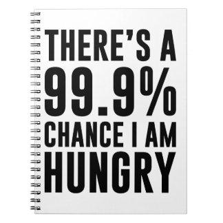 Cadernos 99,9 Possibilidade eu estou com fome
