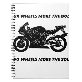 Cadernos Alma da bicicleta e do corpo