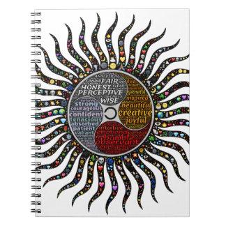 Cadernos Círculo da vida