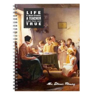 Cadernos de ensino do presente das belas artes das