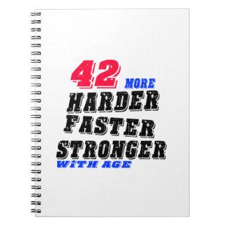 Cadernos Espiral 42 mais fortes mais rápidos mais duros com idade
