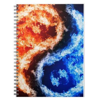 Cadernos Espiral Bloco