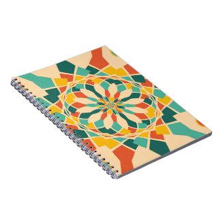 Cadernos Espiral Festival do verão
