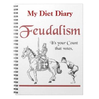 Cadernos Espiral Feudalismo - é sua contagem que vota