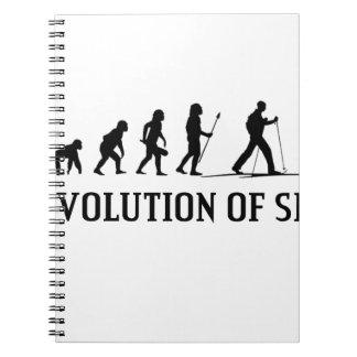 Cadernos Evolução do esqui