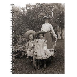 Cadernos Filha de jardinagem 1890 da mãe do jardim da