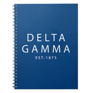 Cadernos Gama | Est do delta. 1873