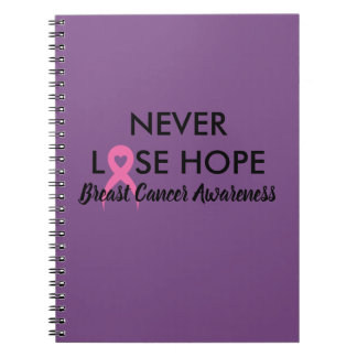 Cadernos Jornal do cancro da mama