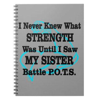 Cadernos Muscle/I nunca conheceu… a irmã