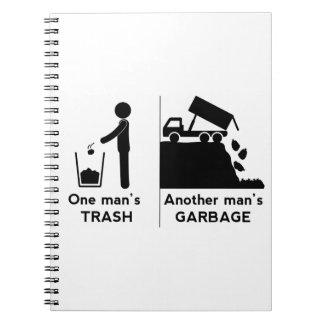 Cadernos Se equipa o lixo