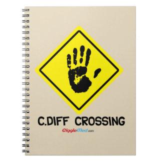 Cadernos Sinal de C. Diff Cruzamento