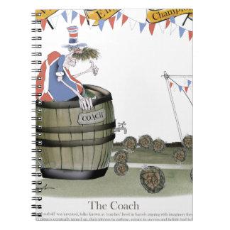 Cadernos treinador footballing de Inglaterra