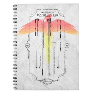 Cadernos Varinha Infographic do período | Harry de Harry