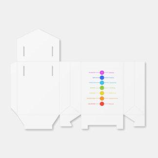 Caixinha Ícones de Chakra com cores respectivas