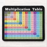calculadora imediata da mesa de multiplicação…! mousepads