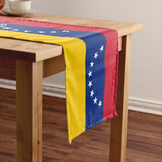 Caminho De Mesa Médio Bandeira de Venezuela