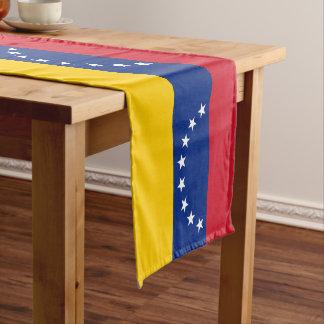 Caminho De Mesa Pequeno Bandeira de Venezuela