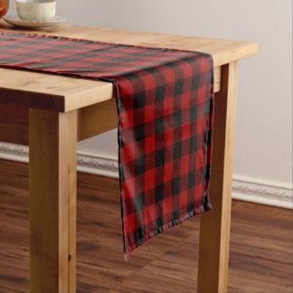 Caminho De Mesa Pequeno Preto e vermelho do corredor da mesa da xadrez