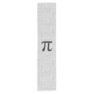 Caminho De Mesa Pequeno Símbolo matemático do dia preto original do pi do