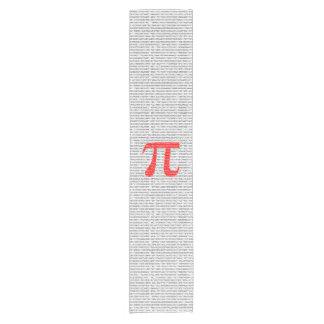 Caminho De Mesa Pequeno Teste padrão matemático do número da escola do dia