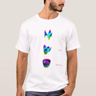 Camisa 1: Três categorias de polynomials de