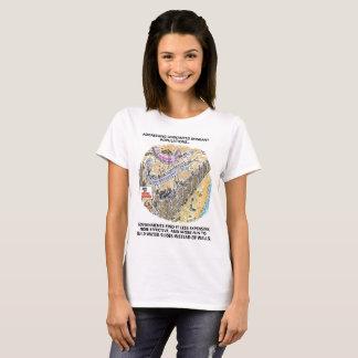Camisa das mulheres dos desenhos animados das