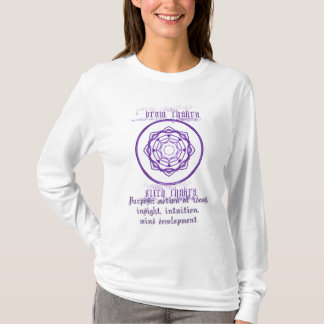 Camisa de Chakra da testa