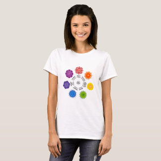 Camiseta 7 Chakras