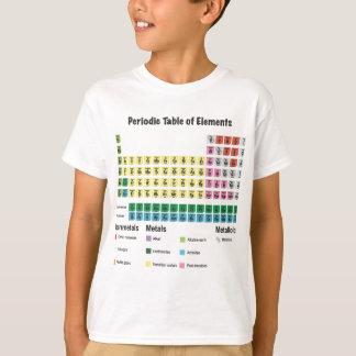 Camiseta A mesa de elementos periódica
