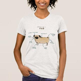 Camiseta Anatomia de um Pug