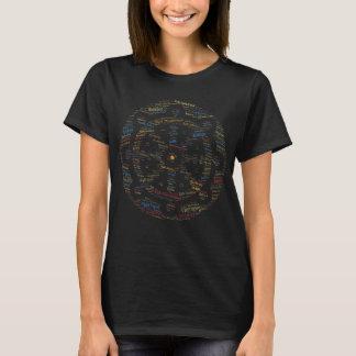 Camiseta Arte colorida roda da palavra de Dharma