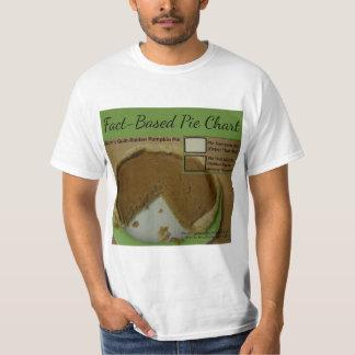Camiseta Carta de torta Fato-Baseada por RoseWrites
