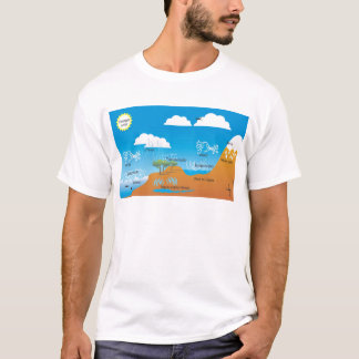 Camiseta ciclo da água