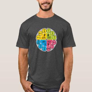 Camiseta Círculo da lei de ohm