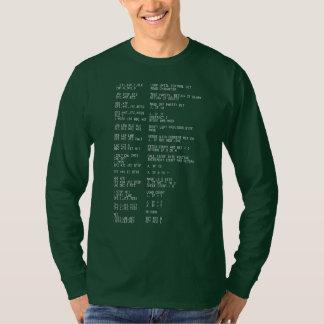 Camiseta Colaborador do código fonte