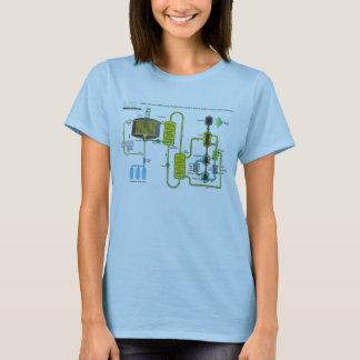 Camiseta Diagrama de um reator da fissão nuclear de sal