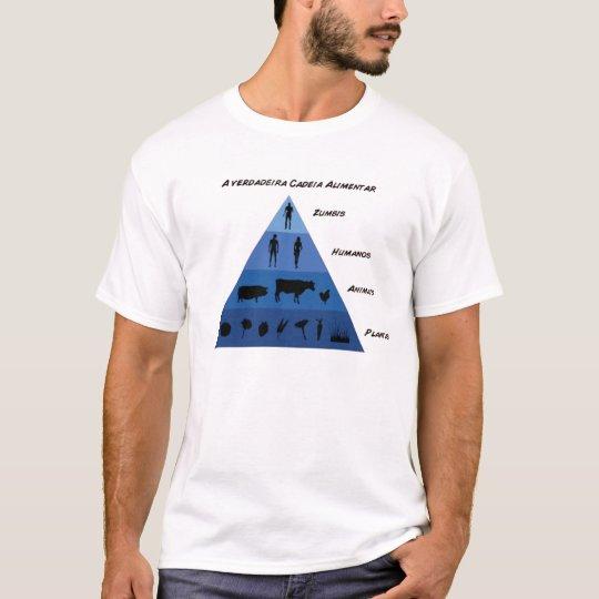 Camiseta Diagrama zumbie II