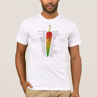 Camiseta Escala do calor de Scoville
