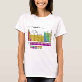 Camiseta Mesa de elementos periódica