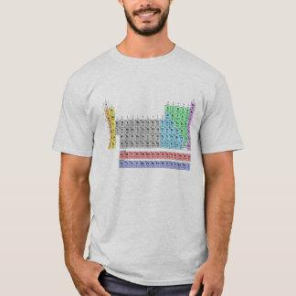 Camiseta Mesa periódica actualizado
