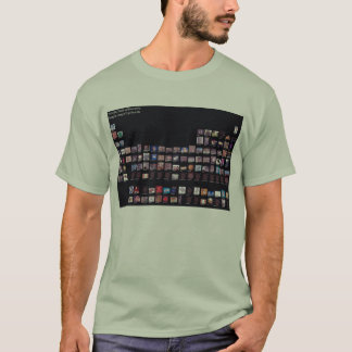Camiseta mesa periódica de google