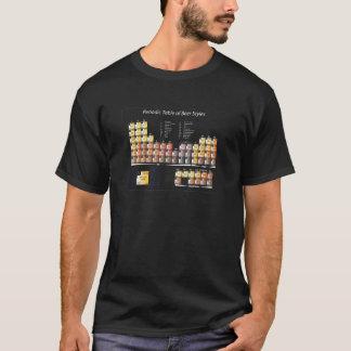 Camiseta Mesa periódica nova de estilos da cerveja