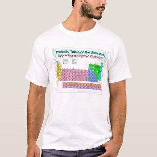 Camiseta Mesa periódica para químicos orgânicos