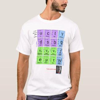 Camiseta Modelo padrão de partículas elementares com Higgs!