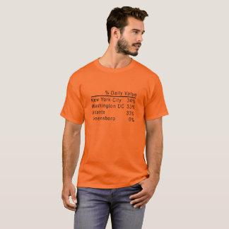 Camiseta Nenhum valor em Greensboro