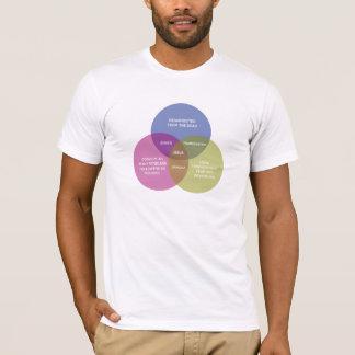 Camiseta O diagrama imaculado de Venn